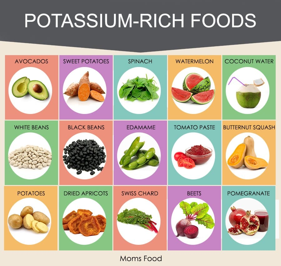 patassium rich foods by jodi barnett northwest indiana