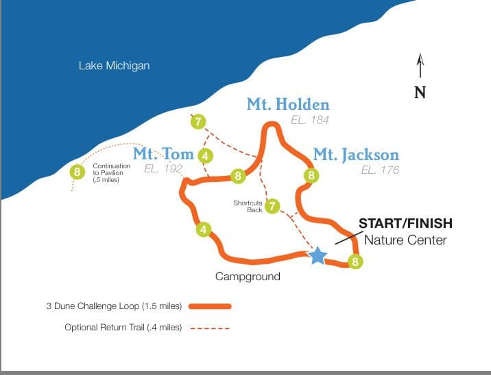 Indiana 3 Dunes Challenge map